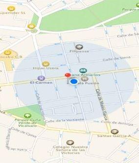 Mapa de situación - Talleres Ventas