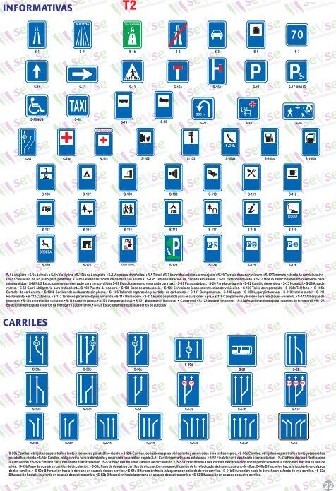 Señales informativas y cariles: Servicios de Señalización y Serigrafía