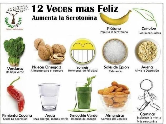 Servicio personalizado de nutrición en Las Palmas