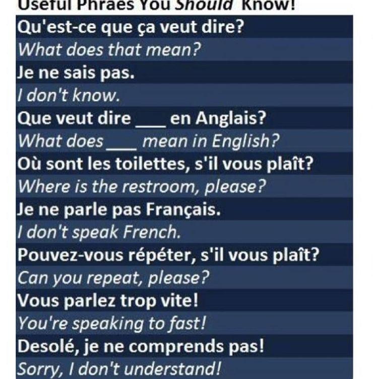 Frases útiles En Inglés Y Francés Que Deberíamos Saber Todos